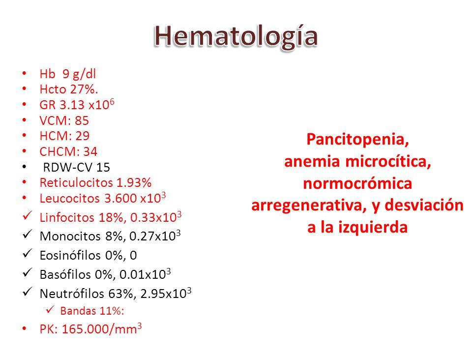 Hematología Pancitopenia,