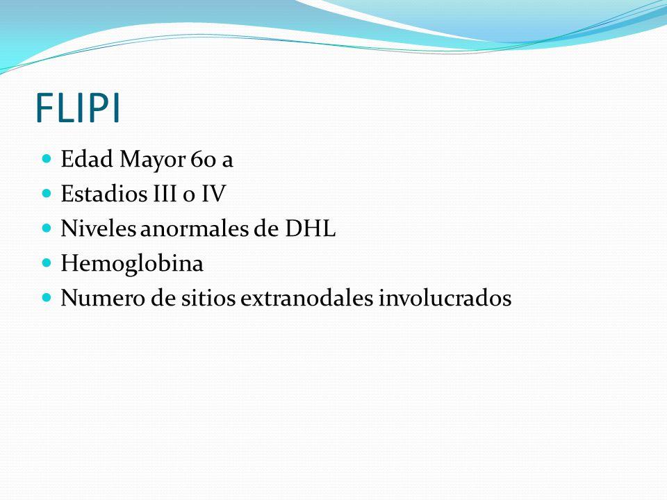 FLIPI Edad Mayor 60 a Estadios III o IV Niveles anormales de DHL
