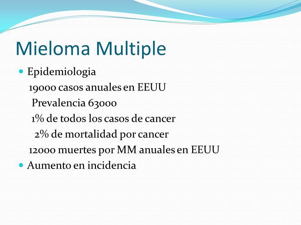 Mieloma Multiple Epidemiologia 19000 casos anuales en EEUU