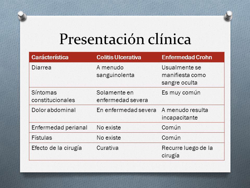 Presentación clínica Carácterística Colitis Ulcerativa