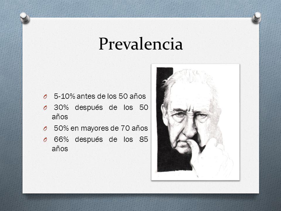 Prevalencia 5-10% antes de los 50 años 30% después de los 50 años