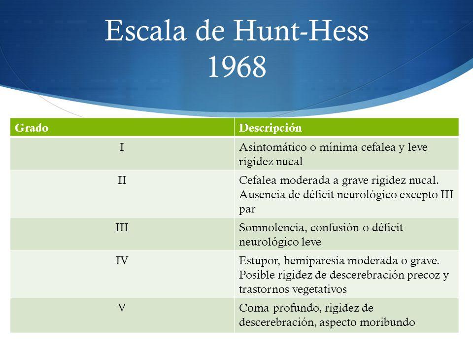 Escala de Hunt-Hess 1968 Grado Descripción I