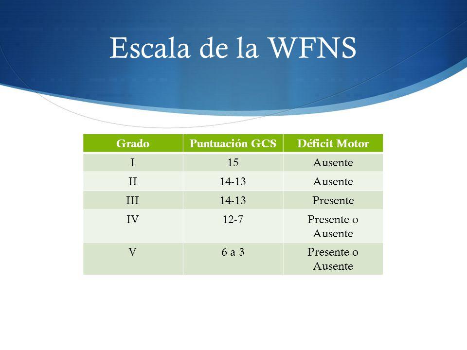 Escala de la WFNS Grado Puntuación GCS Déficit Motor I 15 Ausente II