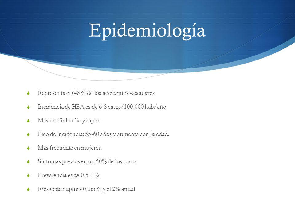Epidemiología Representa el 6-8 % de los accidentes vasculares.