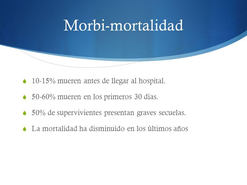 Morbi-mortalidad 10-15% mueren antes de llegar al hospital.