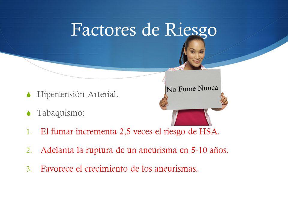 Factores de Riesgo Hipertensión Arterial. Tabaquismo: