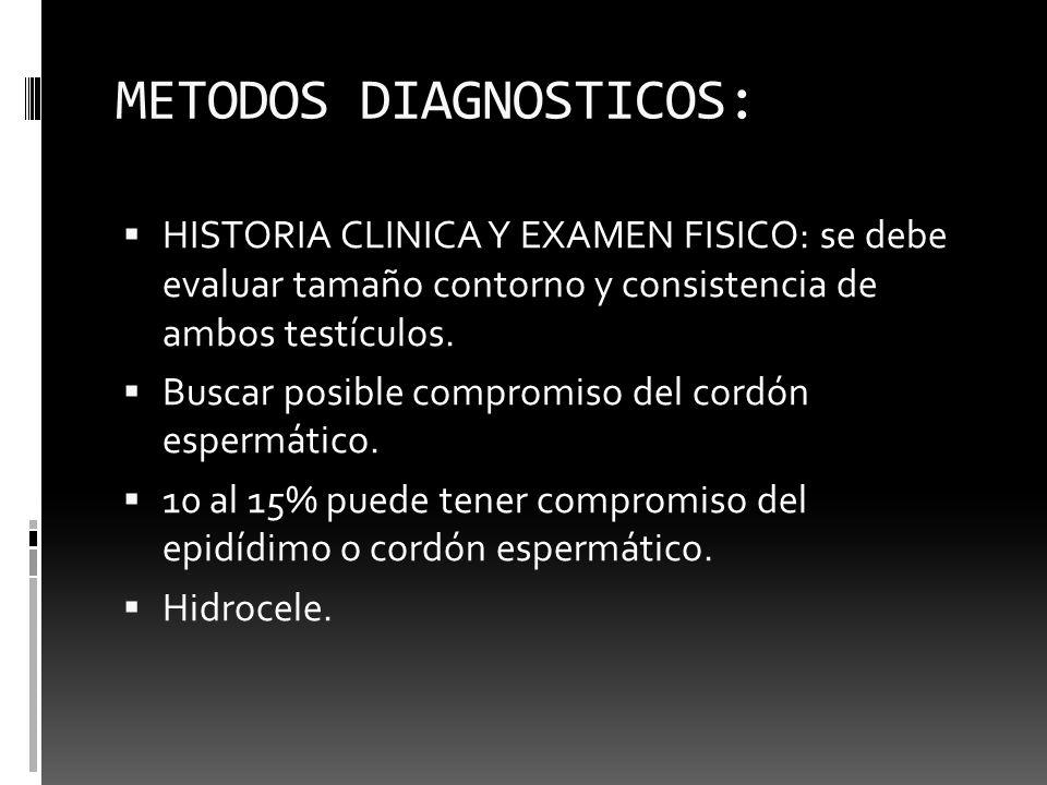 METODOS DIAGNOSTICOS: