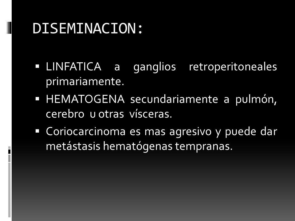 DISEMINACION: LINFATICA a ganglios retroperitoneales primariamente.