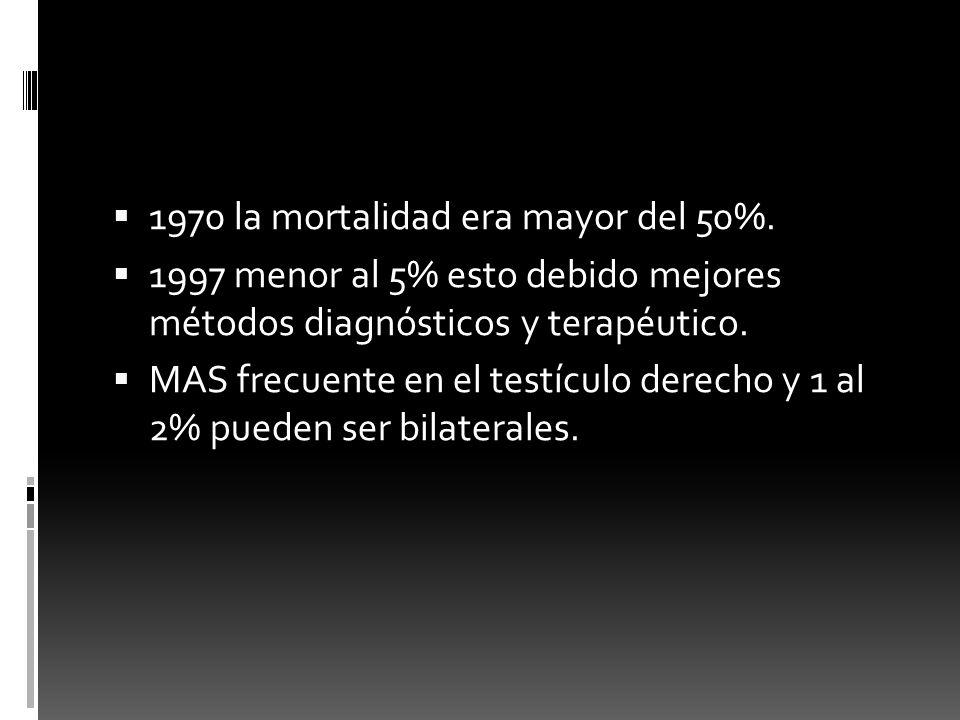 1970 la mortalidad era mayor del 50%.