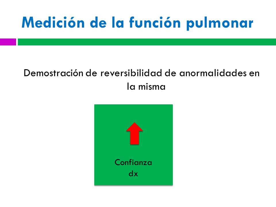 Medición de la función pulmonar