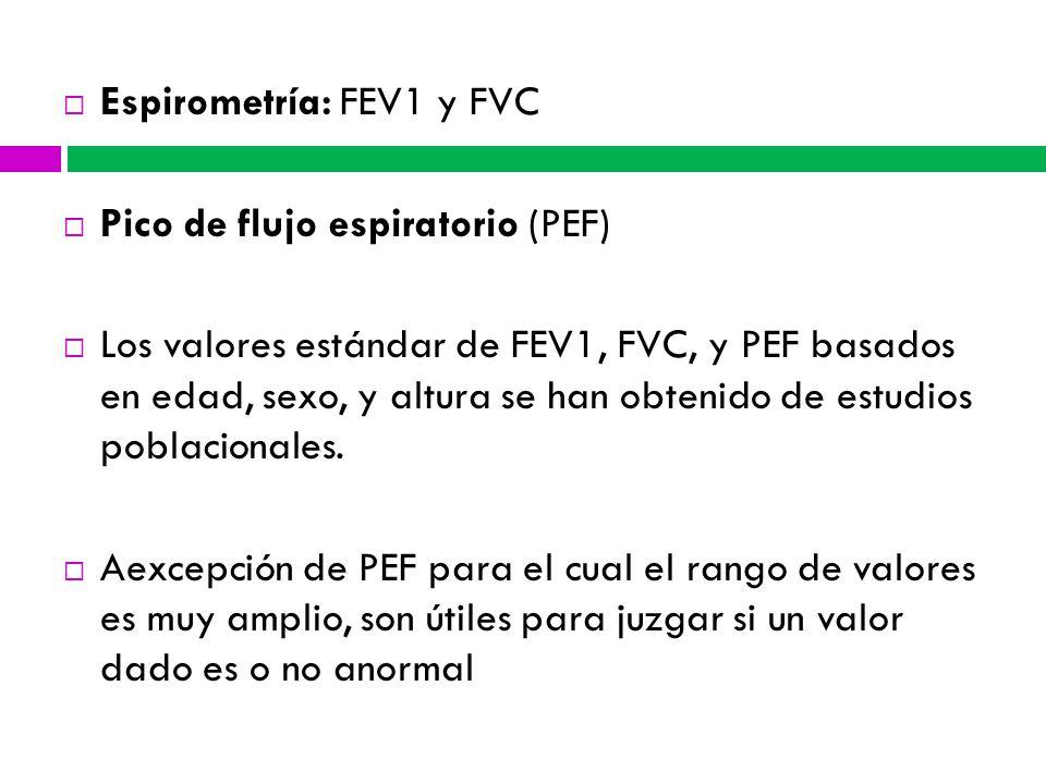 Espirometría: FEV1 y FVC