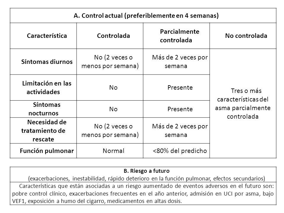 A. Control actual (preferiblemente en 4 semanas) Característica