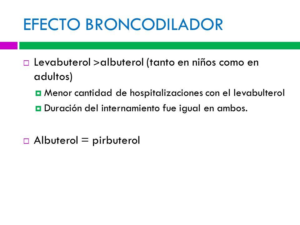 EFECTO BRONCODILADOR Levabuterol ˃albuterol (tanto en niños como en adultos) Menor cantidad de hospitalizaciones con el levabulterol.