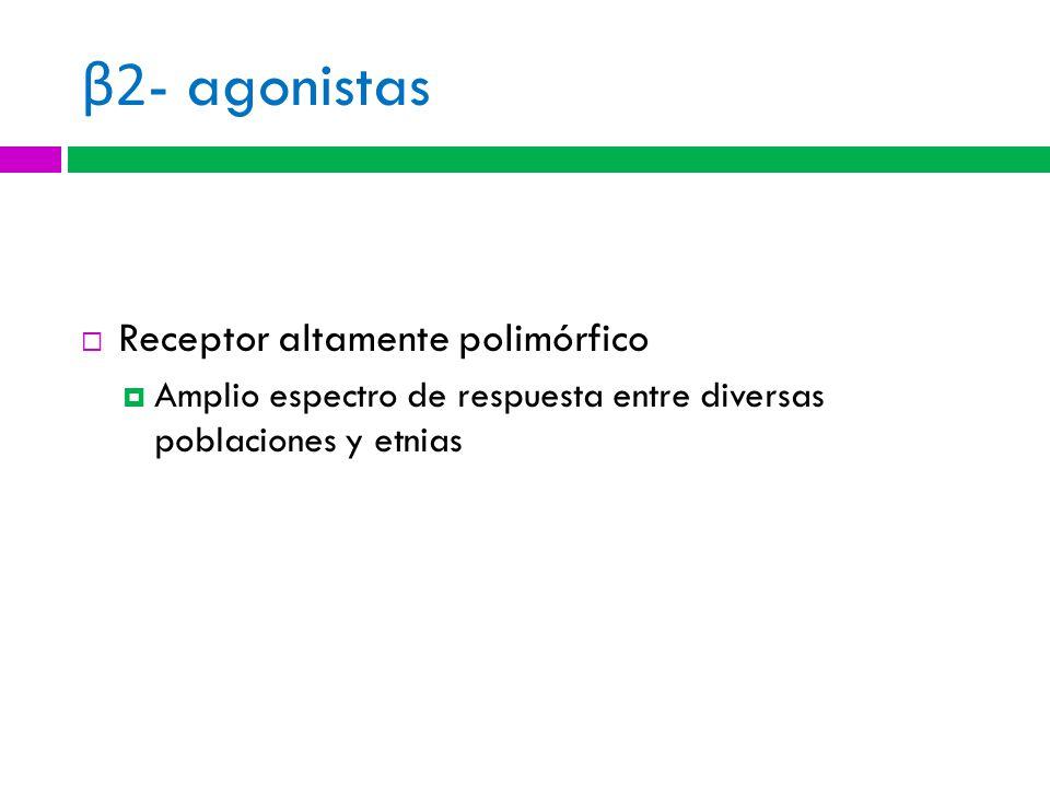 β2- agonistas Receptor altamente polimórfico