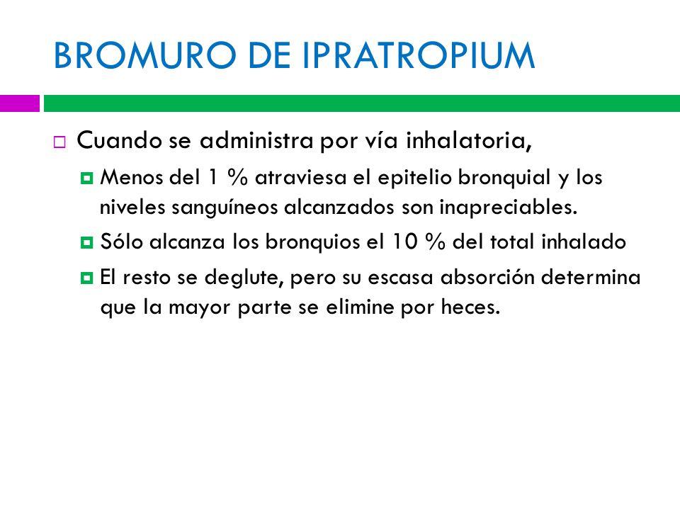 BROMURO DE IPRATROPIUM