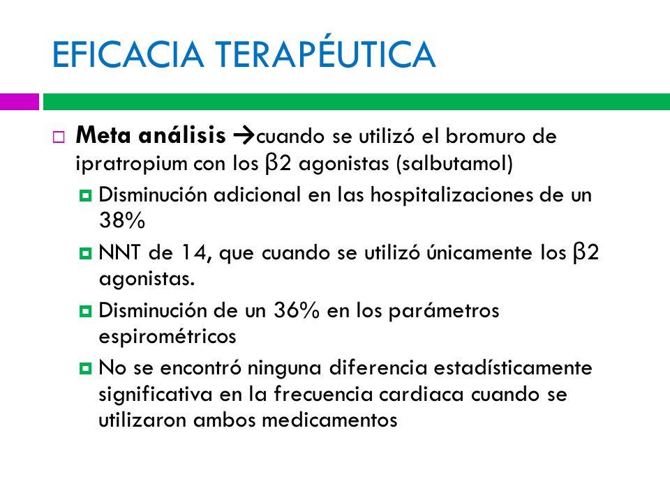 EFICACIA TERAPÉUTICA Meta análisis →cuando se utilizó el bromuro de ipratropium con los β2 agonistas (salbutamol)