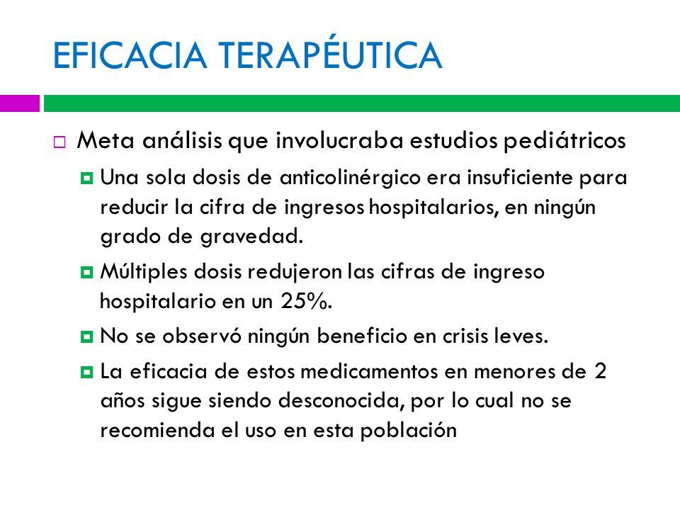 EFICACIA TERAPÉUTICA Meta análisis que involucraba estudios pediátricos.