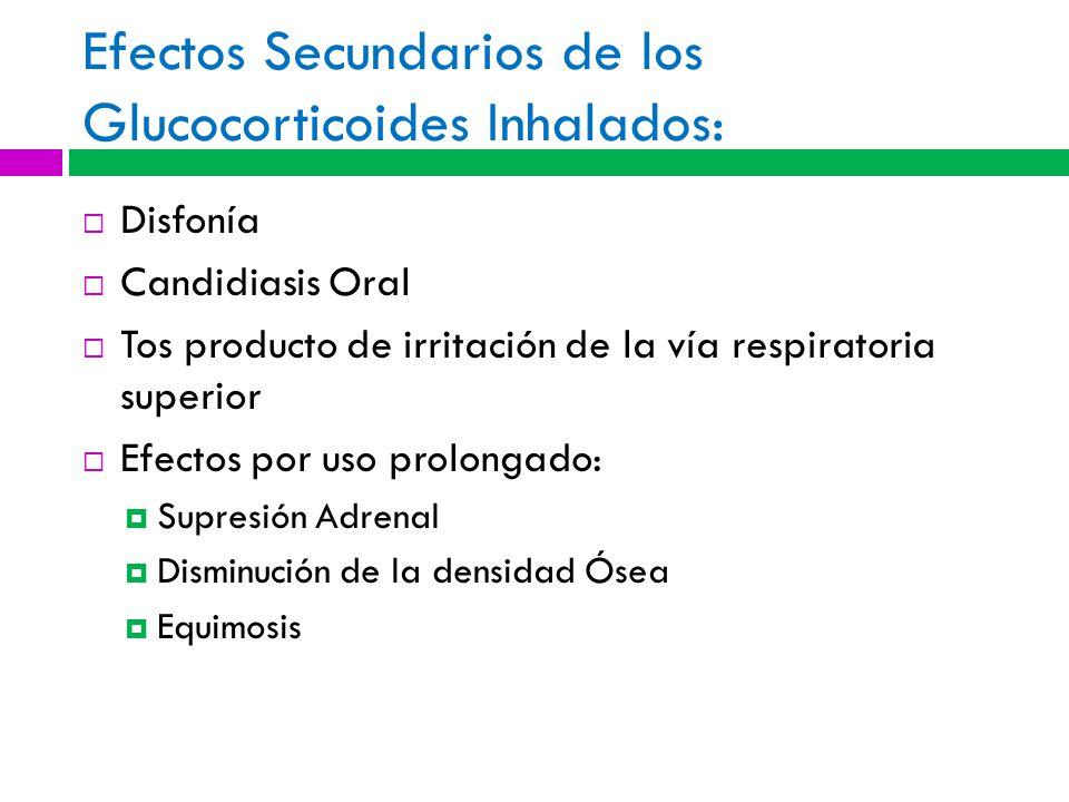 Efectos Secundarios de los Glucocorticoides Inhalados: