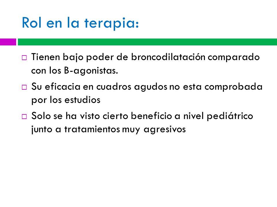 Rol en la terapia: Tienen bajo poder de broncodilatación comparado con los B-agonistas.