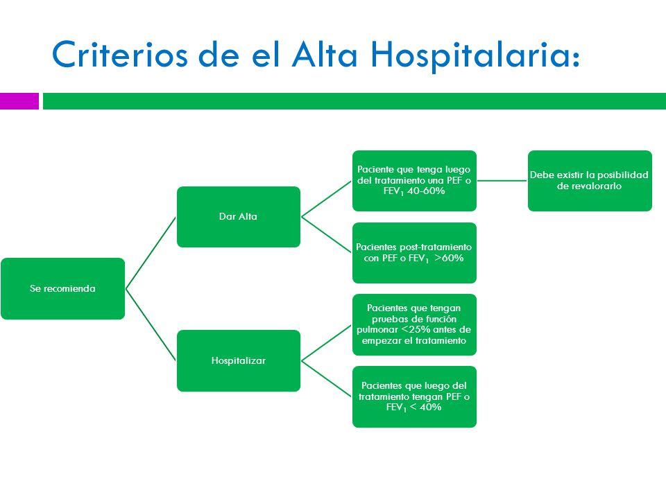 Criterios de el Alta Hospitalaria: