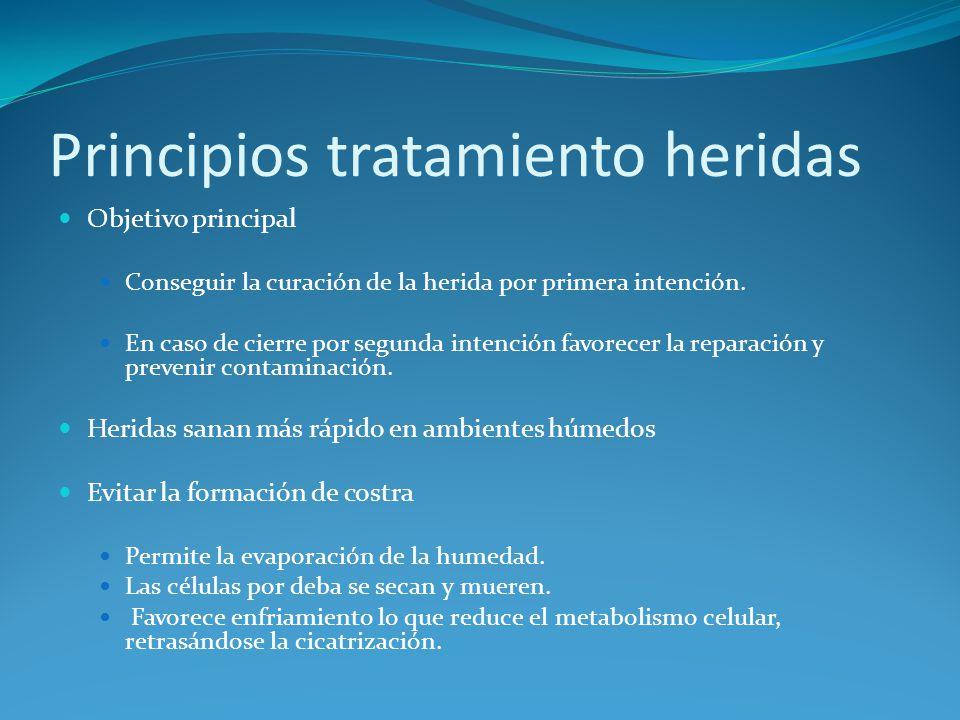 Principios tratamiento heridas