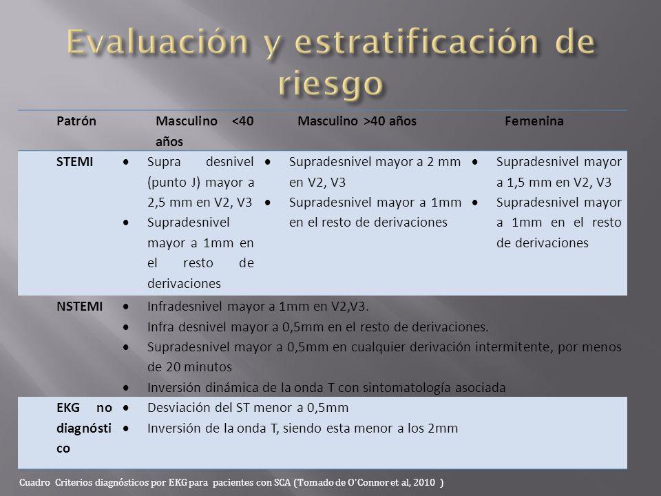 Evaluación y estratificación de riesgo