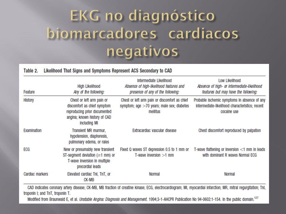 EKG no diagnóstico biomarcadores cardiacos negativos