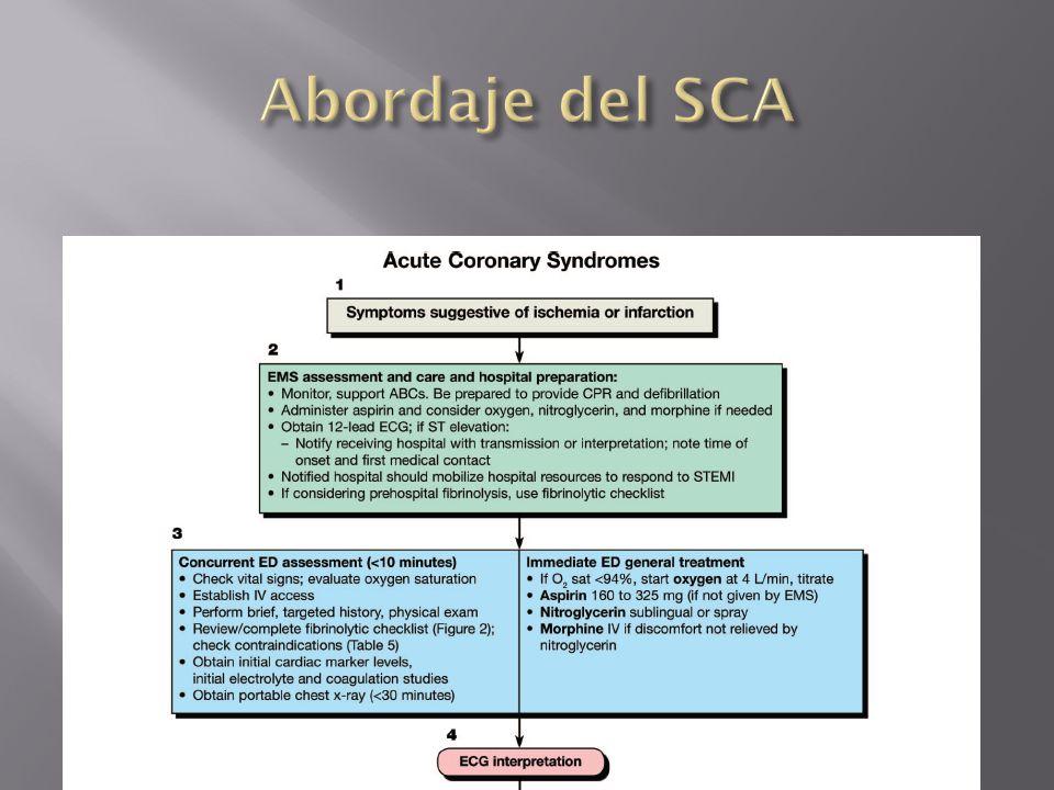 Abordaje del SCA