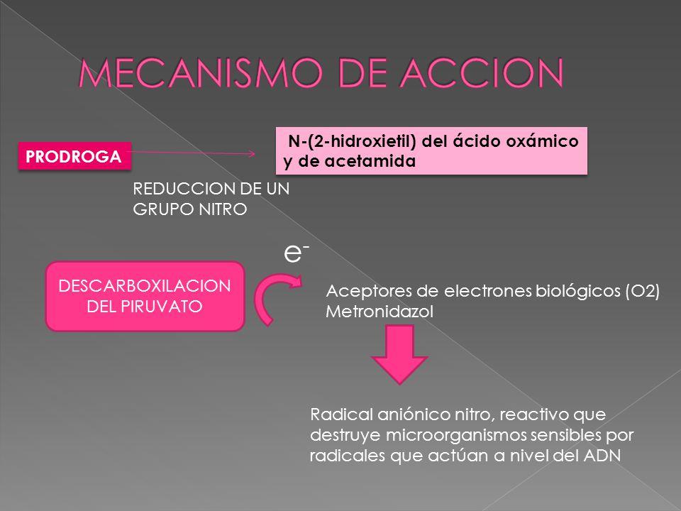 DESCARBOXILACION DEL PIRUVATO
