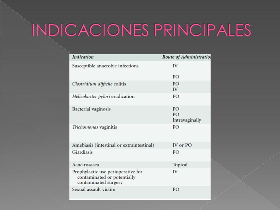 INDICACIONES PRINCIPALES