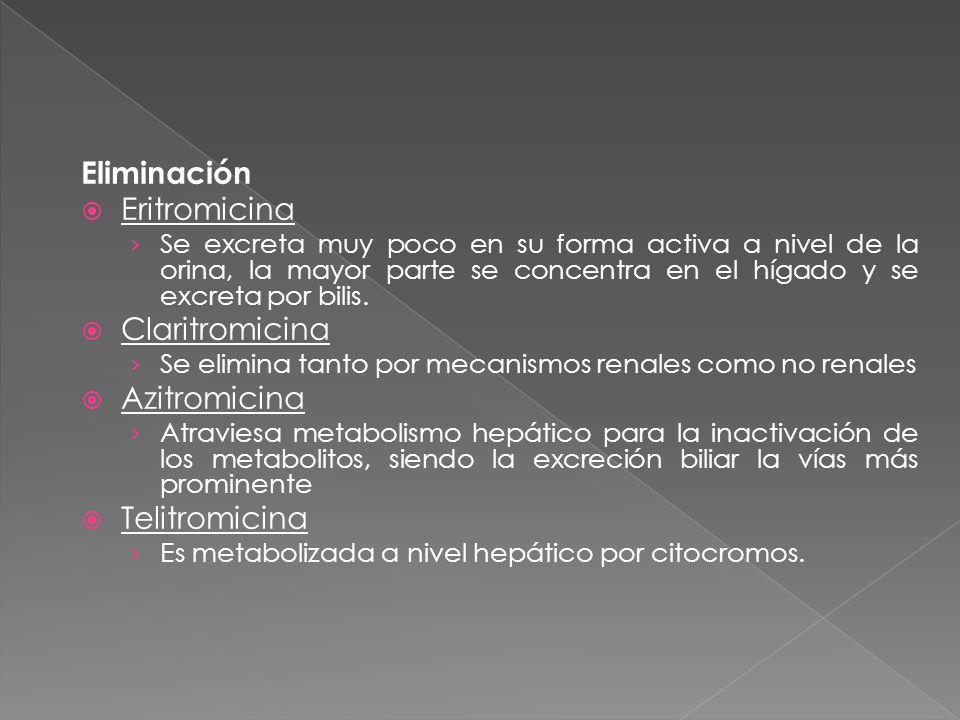 Eliminación Eritromicina Claritromicina Azitromicina Telitromicina