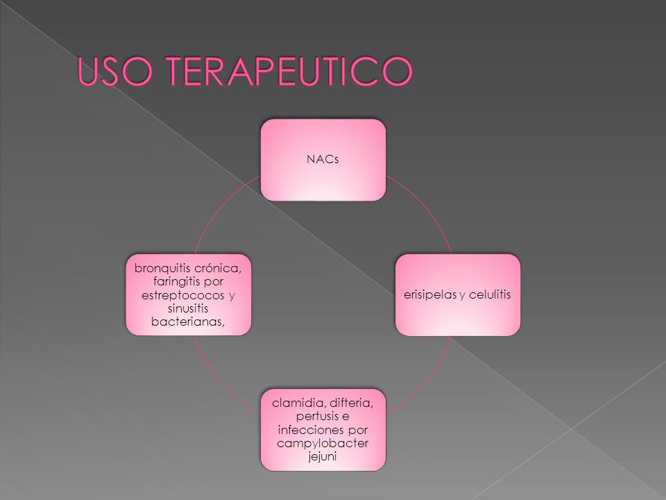 USO TERAPEUTICO NACs. erisipelas y celulitis. clamidia, difteria, pertusis e infecciones por campylobacter jejuni.