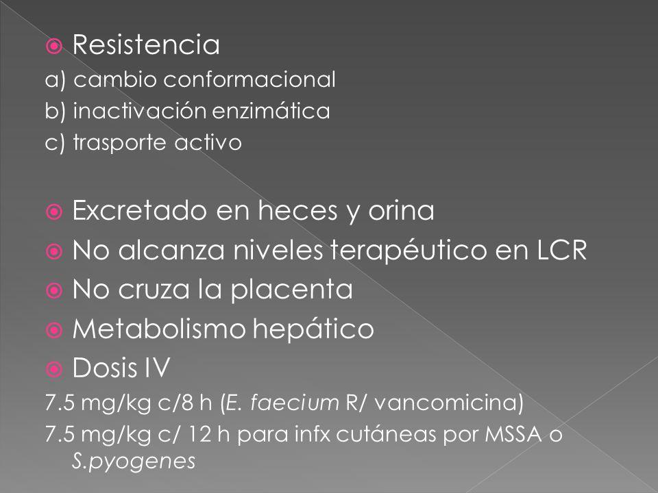 Excretado en heces y orina No alcanza niveles terapéutico en LCR