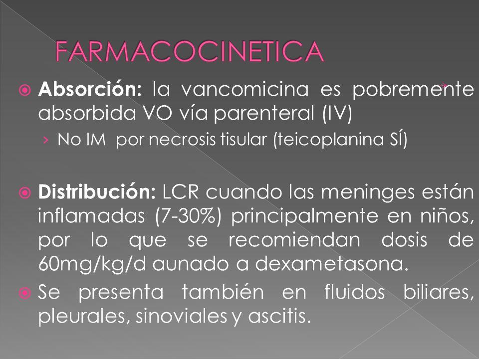 FARMACOCINETICA Absorción: la vancomicina es pobremente absorbida VO vía parenteral (IV) No IM por necrosis tisular (teicoplanina SÍ)