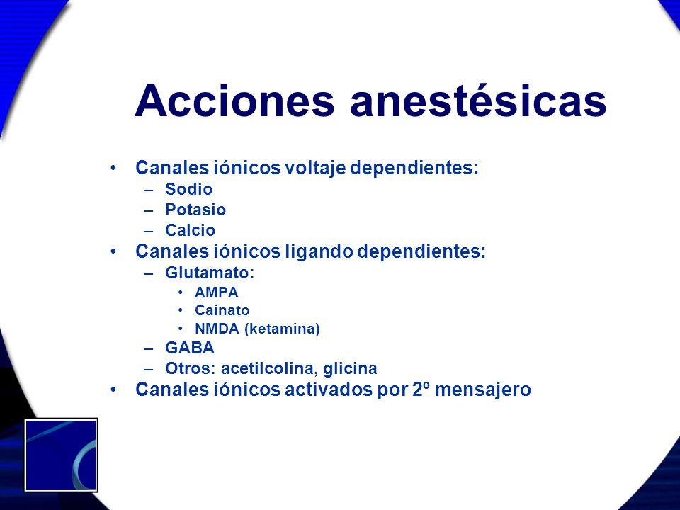 Acciones anestésicas Canales iónicos voltaje dependientes: