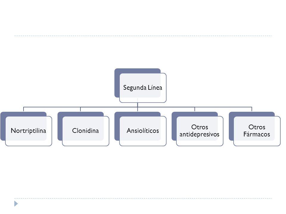 Segunda Línea Nortriptilina Clonidina Ansiolíticos Otros antidepresivos Otros Fármacos