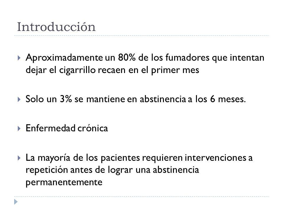 Introducción Aproximadamente un 80% de los fumadores que intentan dejar el cigarrillo recaen en el primer mes.
