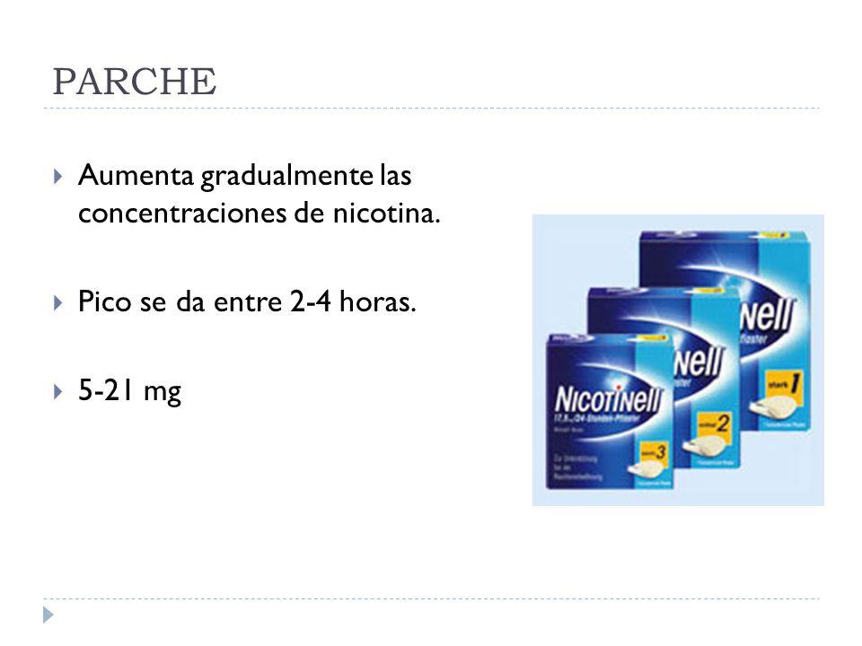 PARCHE Aumenta gradualmente las concentraciones de nicotina.