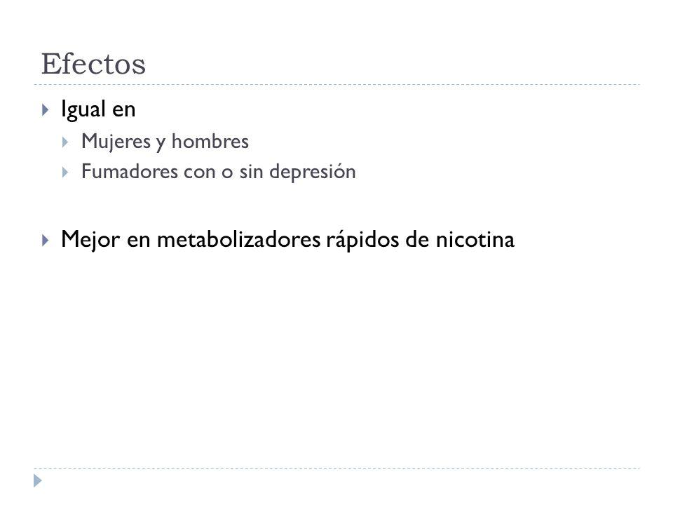 Efectos Igual en Mejor en metabolizadores rápidos de nicotina