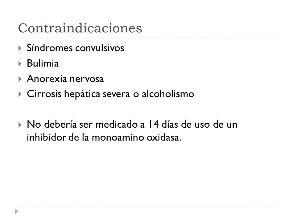 Contraindicaciones Síndromes convulsivos Bulimia Anorexia nervosa