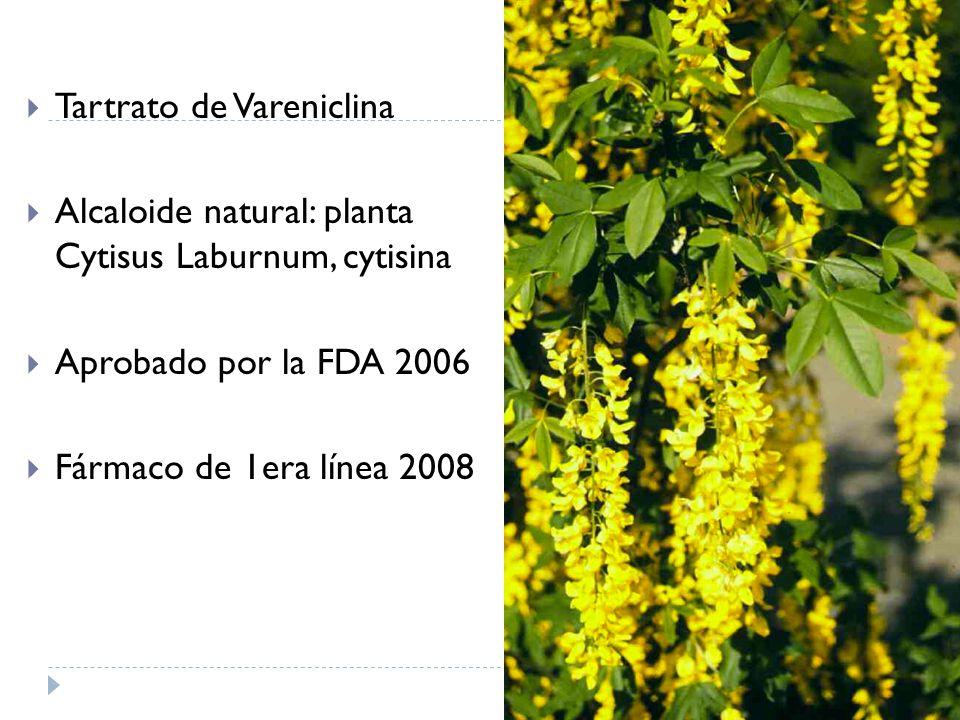 Tartrato de Vareniclina