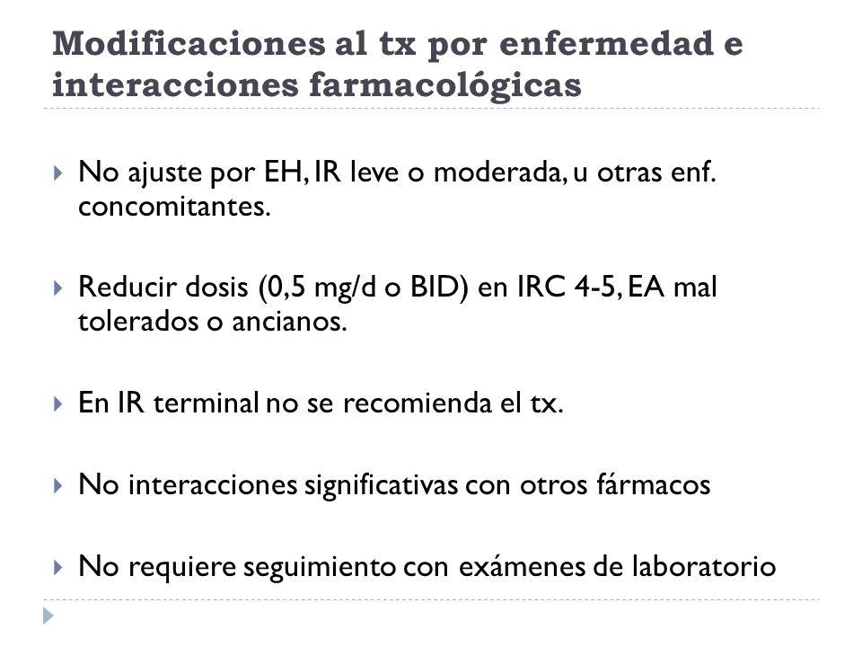 Modificaciones al tx por enfermedad e interacciones farmacológicas