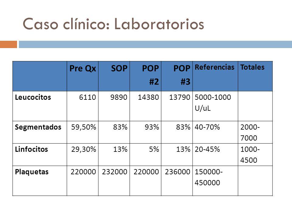 Caso clínico: Laboratorios