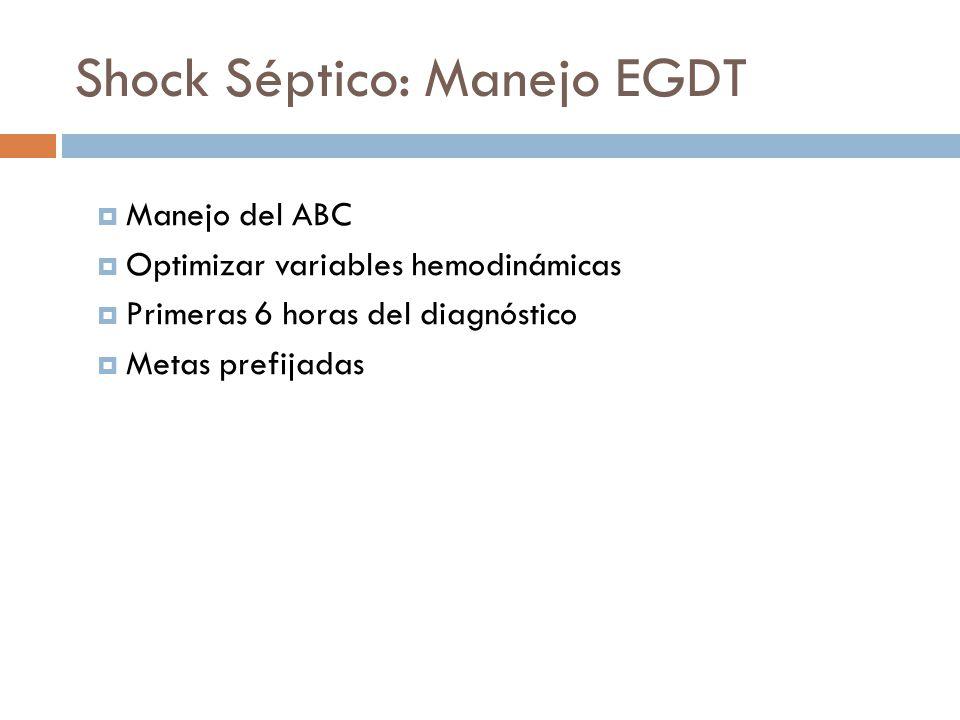 Shock Séptico: Manejo EGDT