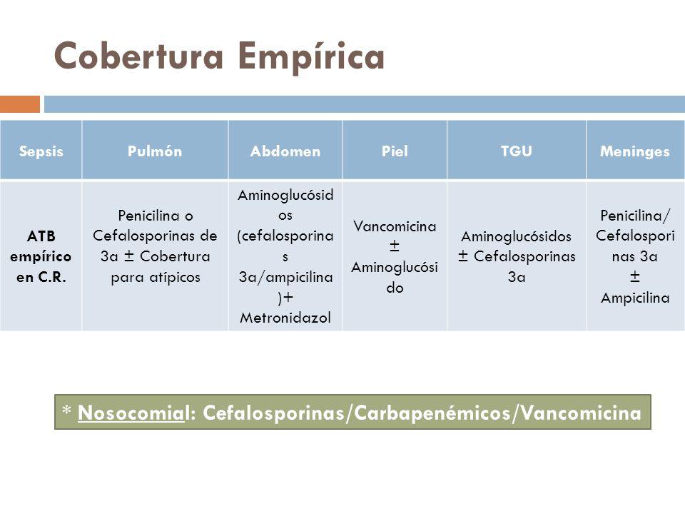 Cobertura Empírica Sepsis. Pulmón. Abdomen. Piel. TGU. Meninges. ATB empírico en C.R.