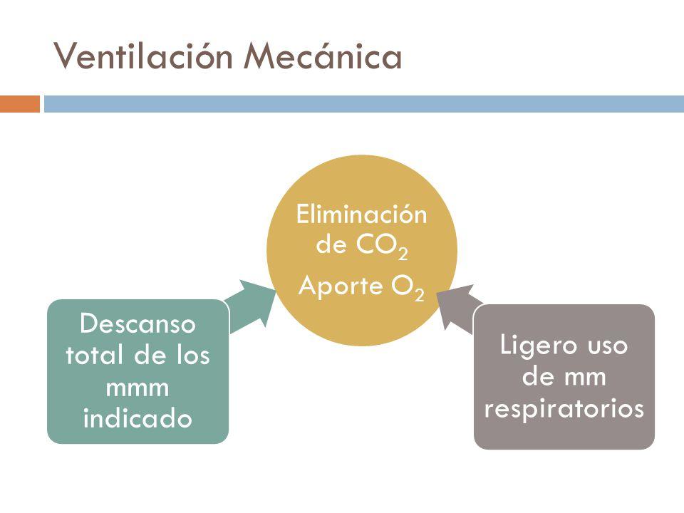 Ventilación Mecánica Descanso total de los mmm indicado