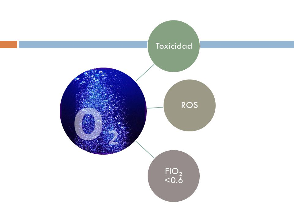 Toxicidad ROS FIO2 <0.6