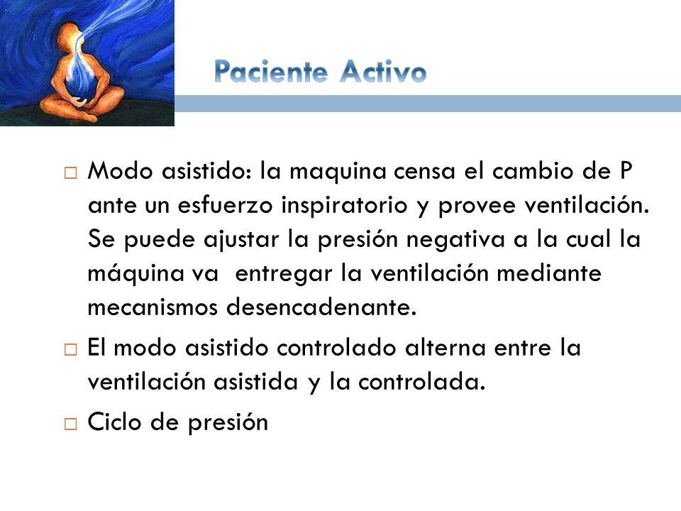 Paciente Activo
