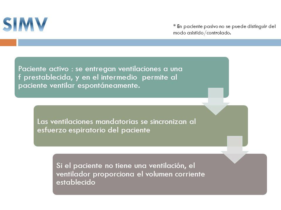 SIMV * En paciente pasivo no se puede distinguir del modo asistido/controlado.