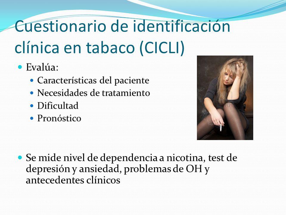 Cuestionario de identificación clínica en tabaco (CICLI)